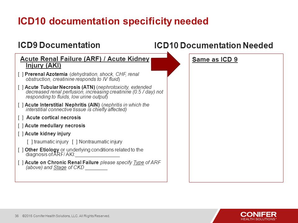 ICD 10 Documentation Specialty Introduction - ppt download of Icd 10 for acute on chronic chf