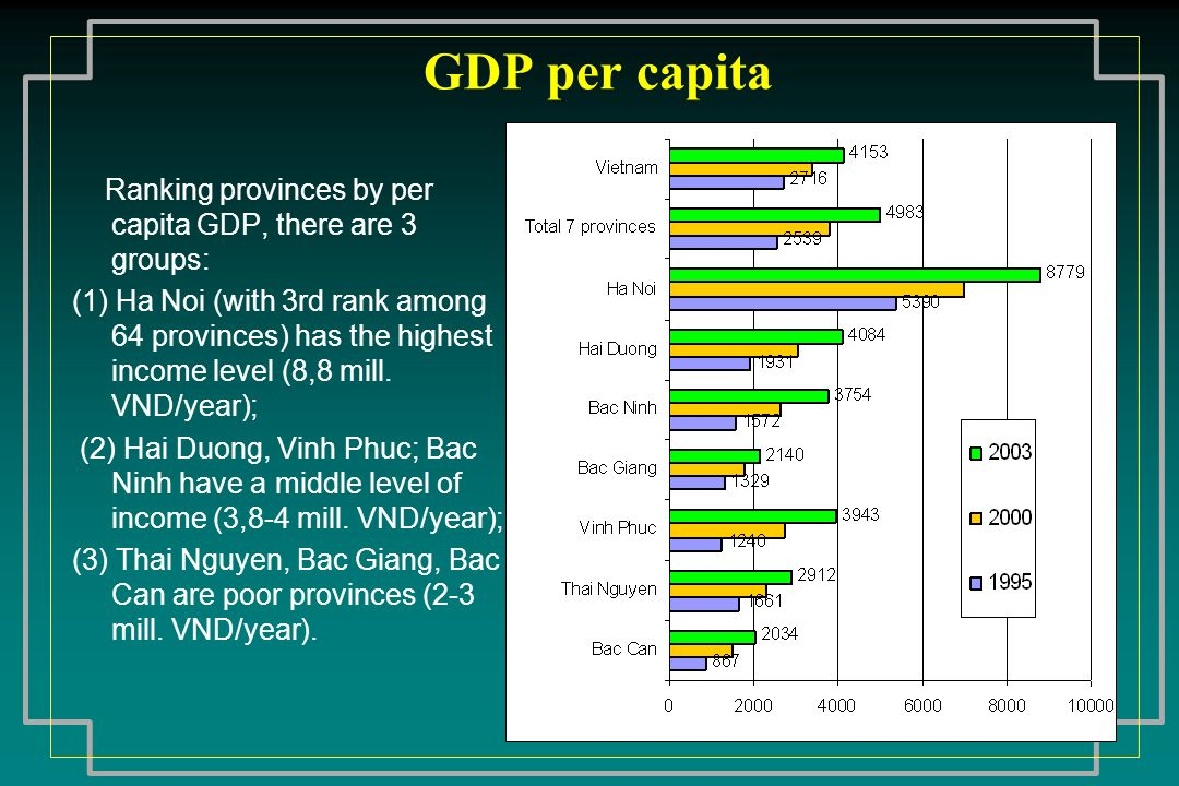 GDP per capita Ranking provinces by per capita GDP, there are 3 groups:
