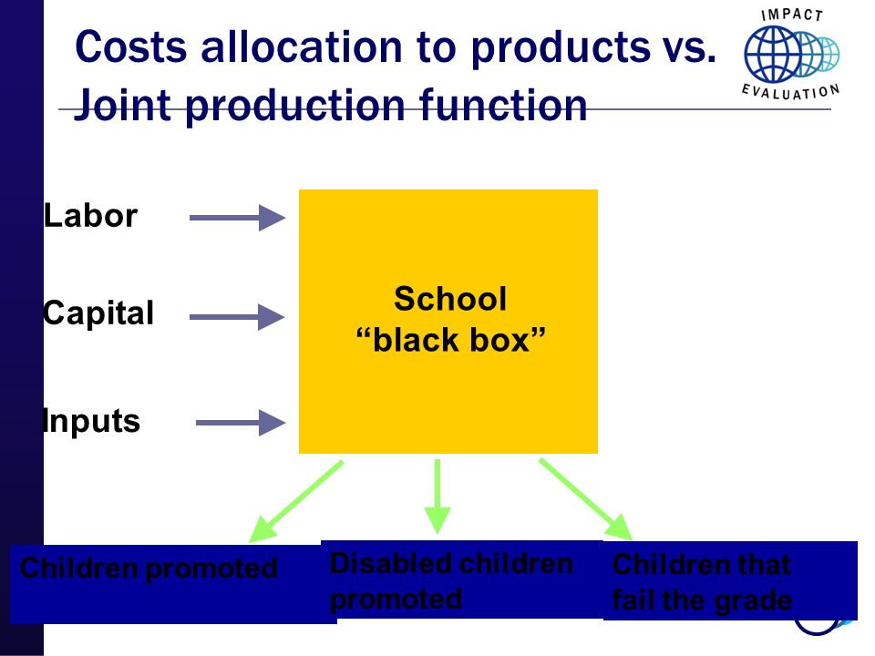 Costs allocation to products vs. Joint production function