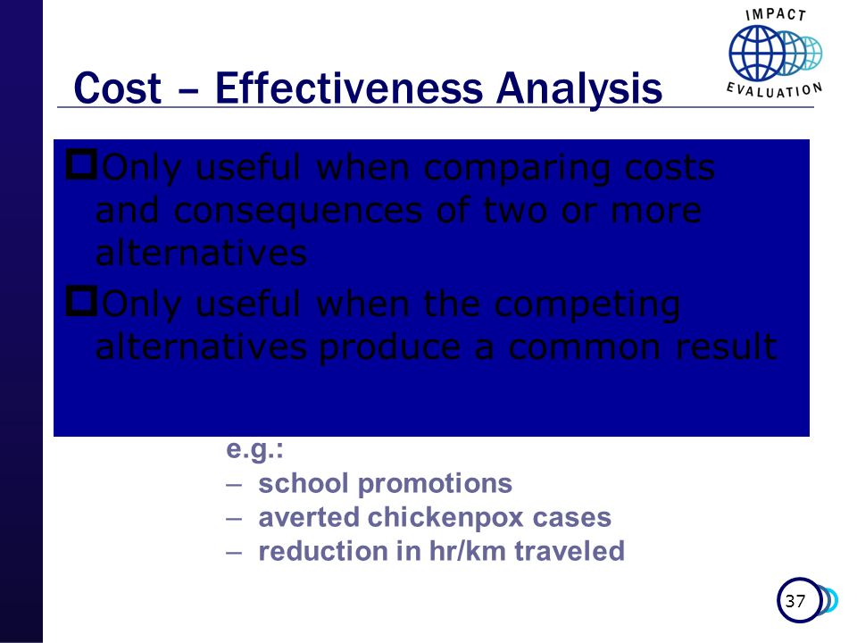 Cost – Effectiveness Analysis