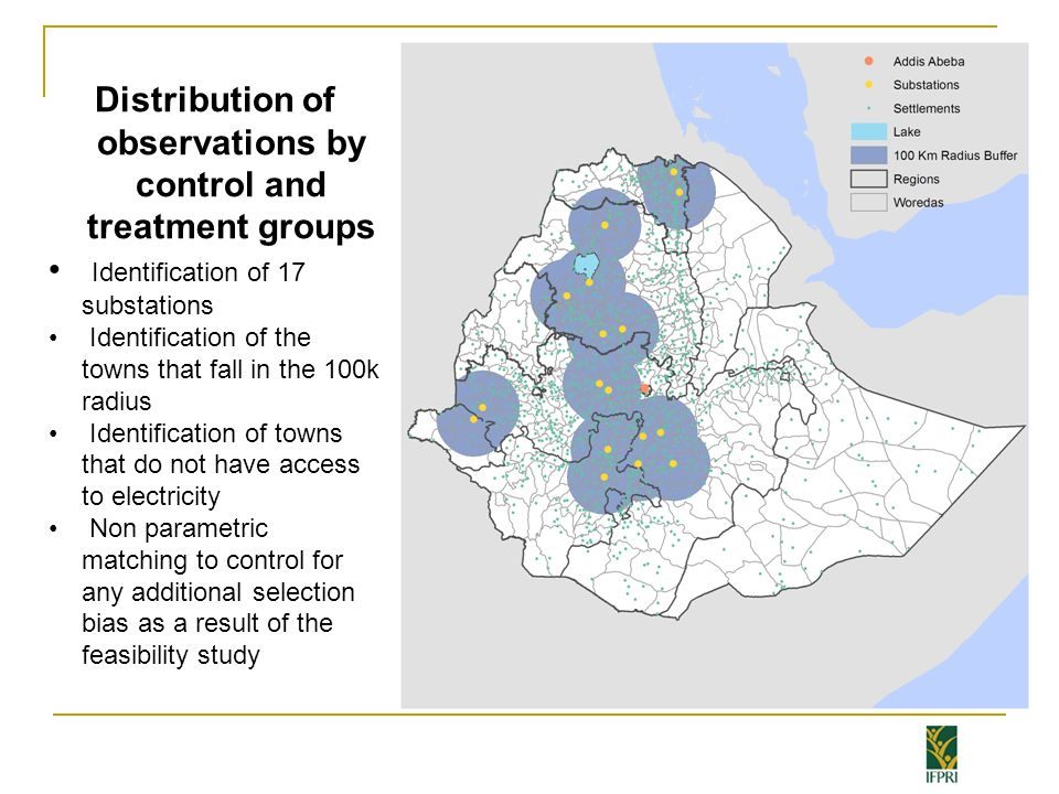 Distribution of observations by control and treatment groups