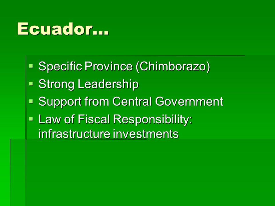 Ecuador… Specific Province (Chimborazo) Strong Leadership