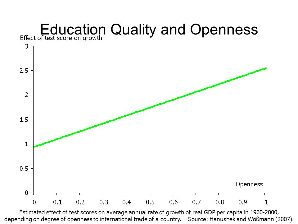 Education Quality and Openness