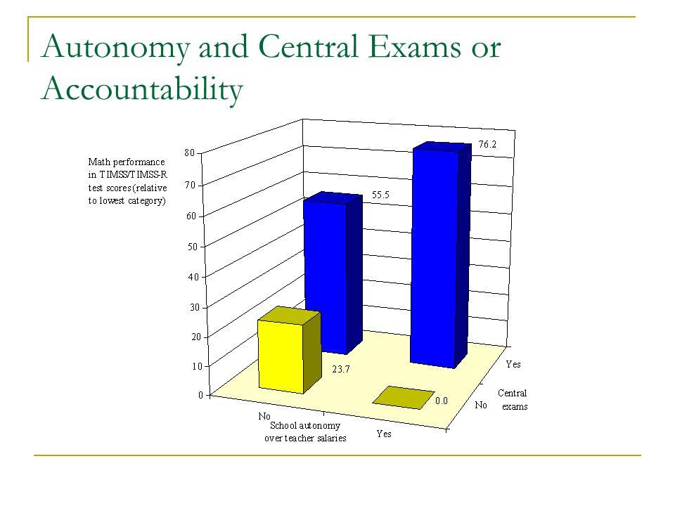 Autonomy and Central Exams or Accountability