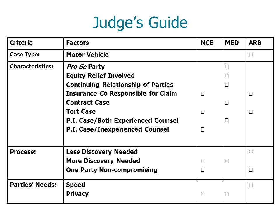 Judge's Guide  Speed Privacy Parties' Needs: Less Discovery Needed