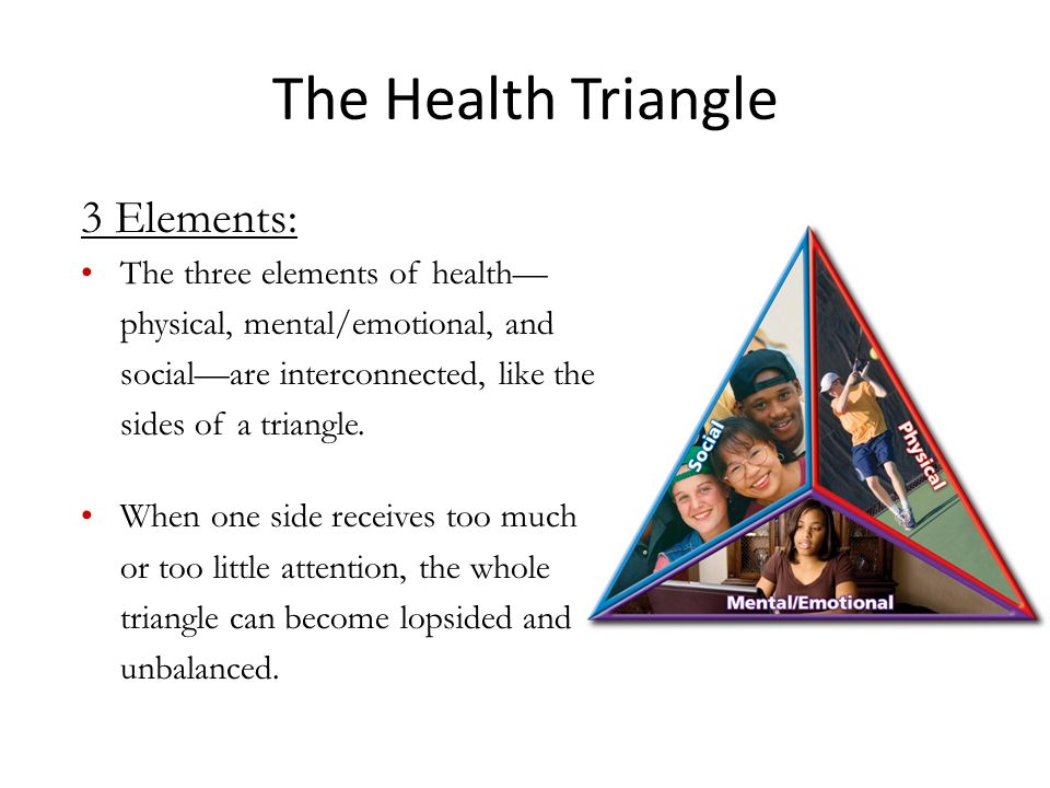 The Health Triangle 3 Elements: