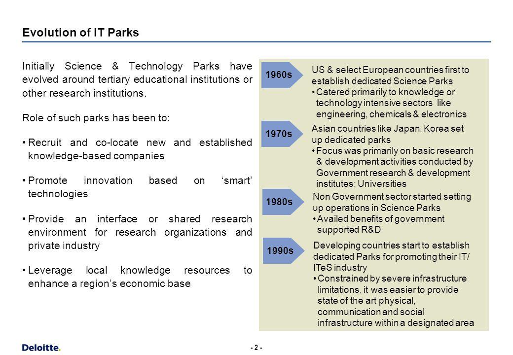 Evolution of IT Parks Evolution