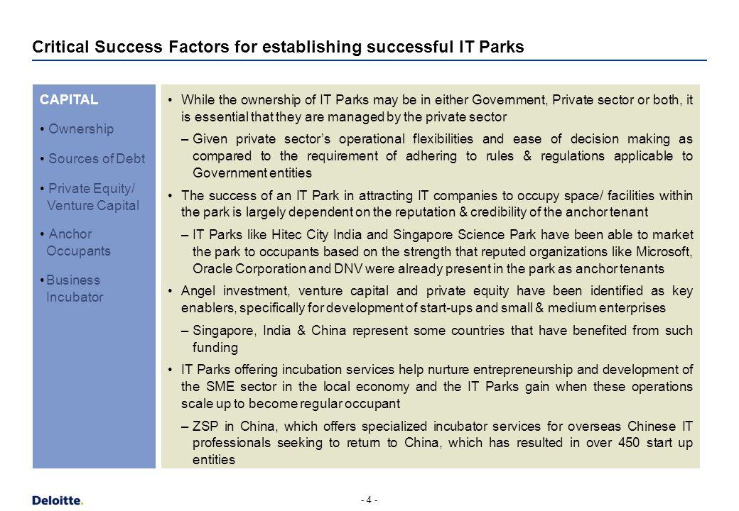 1 contents evolution of it parks critical success factors