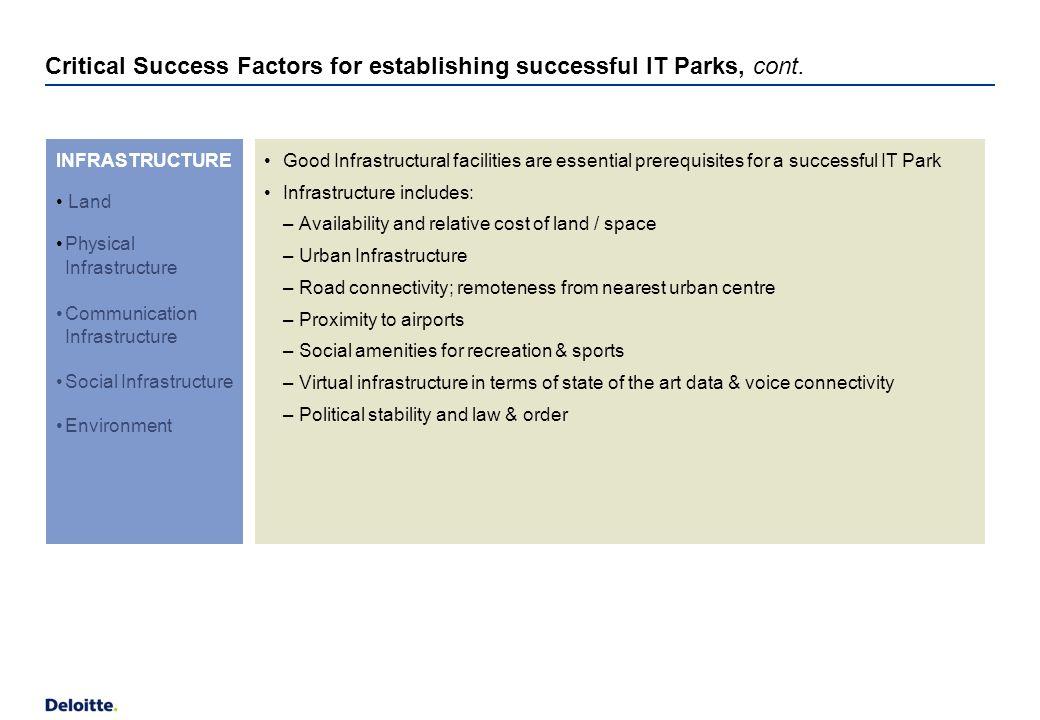 Critical Success Factors for establishing successful IT Parks, cont.