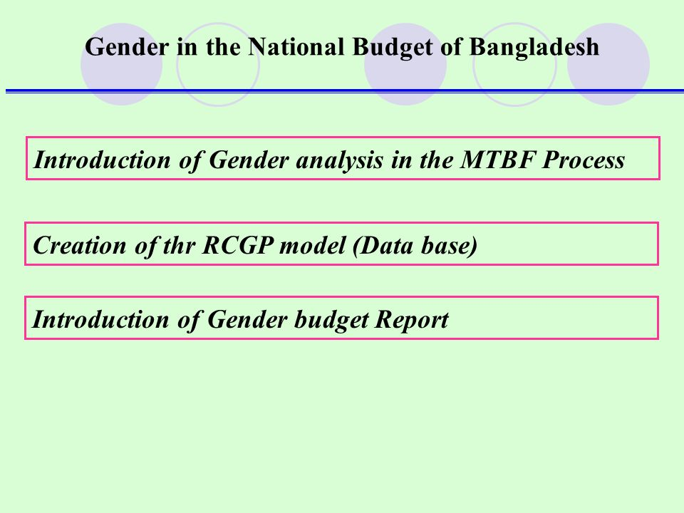 bangladesh national budget analysis Bdnf bangladesh national formulary that nearly half the drug budget may be consumed by antibiotics and one conduct a national situational analysis of the.