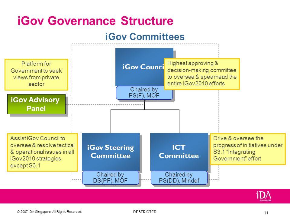 iGov Governance Structure