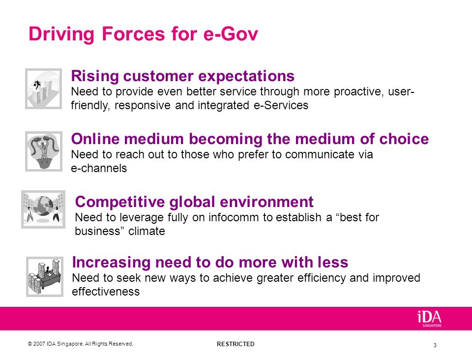 Driving Forces for e-Gov