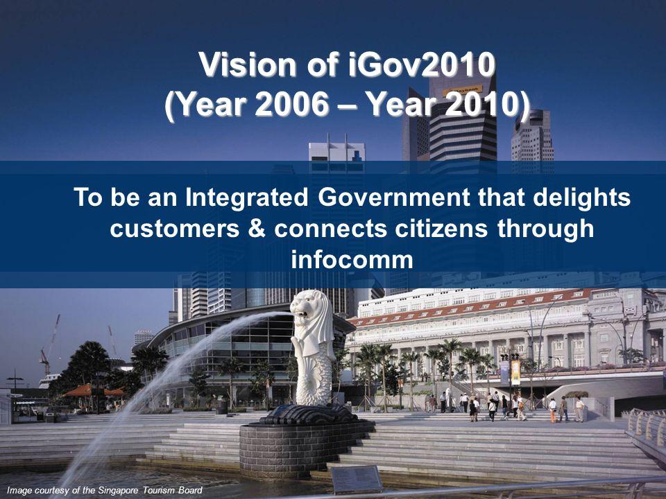 Vision of iGov2010 (Year 2006 – Year 2010)