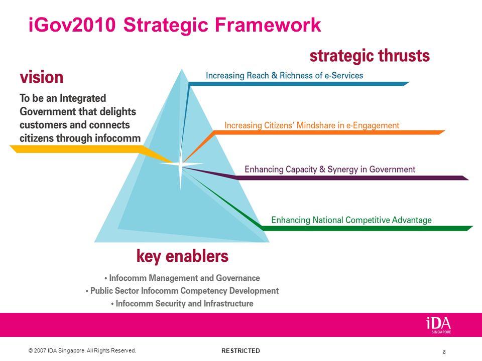 iGov2010 Strategic Framework
