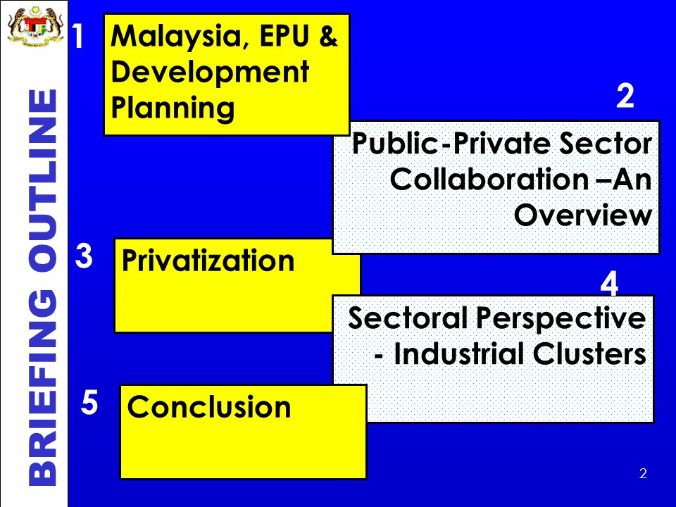 BRIEFING OUTLINE 1 2 3 4 5 Malaysia, EPU & Development Planning