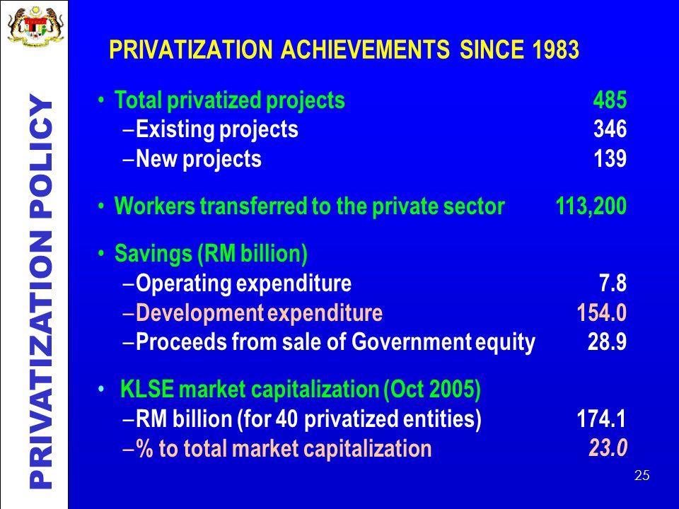 PRIVATIZATION ACHIEVEMENTS SINCE 1983