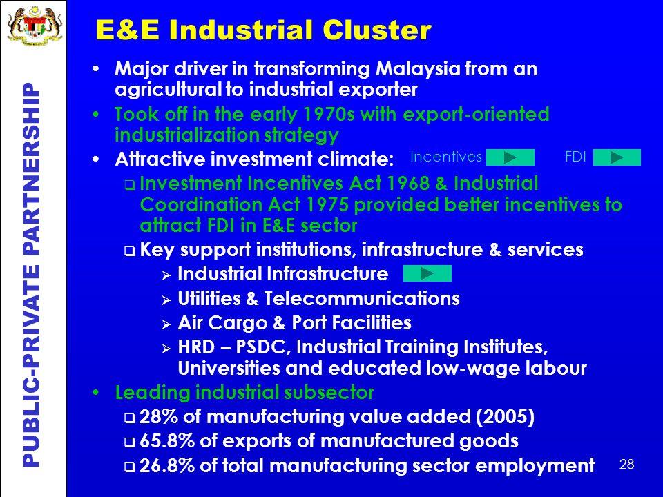 E&E Industrial Cluster