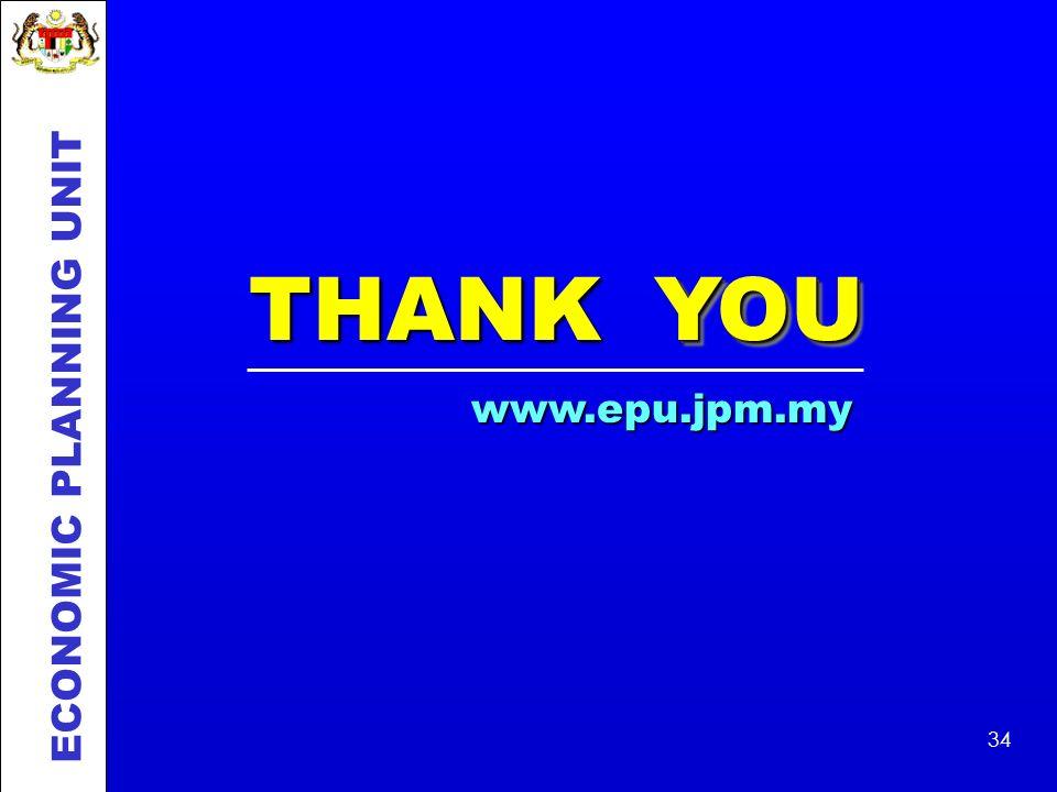 THANK YOU www.epu.jpm.my ECONOMIC PLANNING UNIT