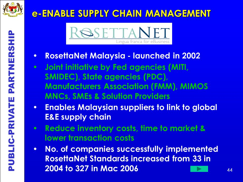 e-ENABLE SUPPLY CHAIN MANAGEMENT