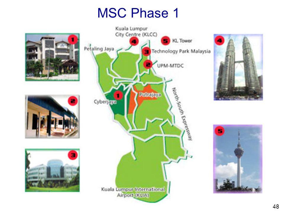 MSC Phase 1