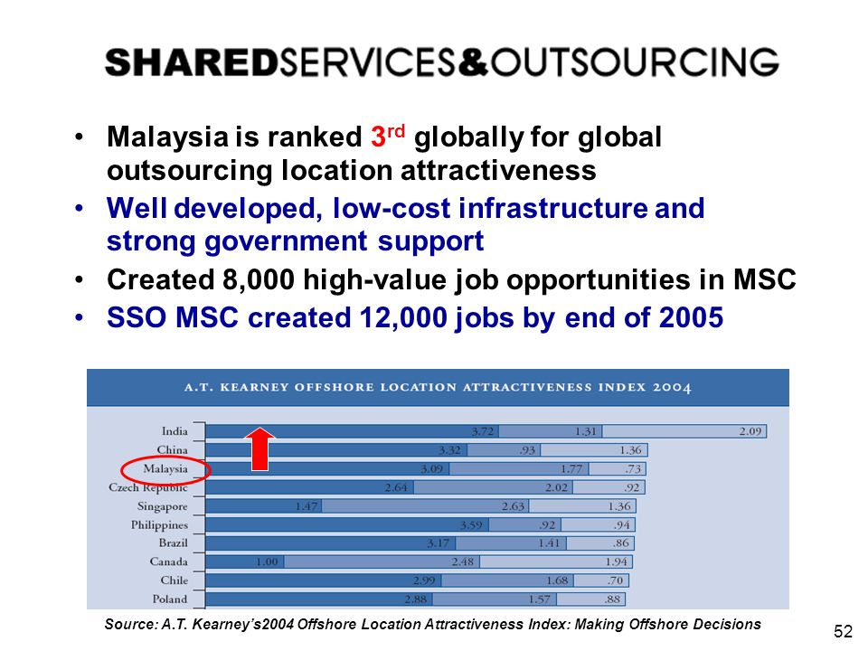 Well developed, low-cost infrastructure and strong government support