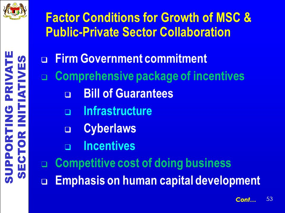 SUPPORTING PRIVATE SECTOR INITIATIVES