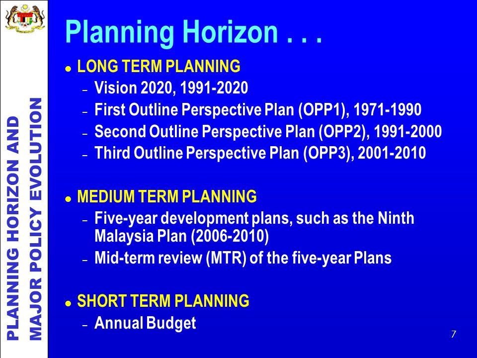 Planning Horizon . . . LONG TERM PLANNING Vision 2020, 1991-2020