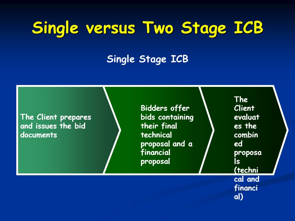 Single versus Two Stage ICB