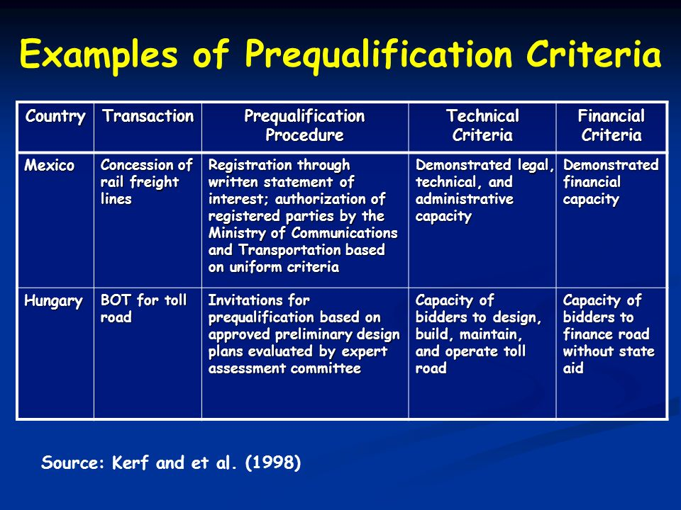 Examples of Prequalification Criteria