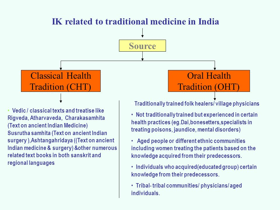 IK related to traditional medicine in India