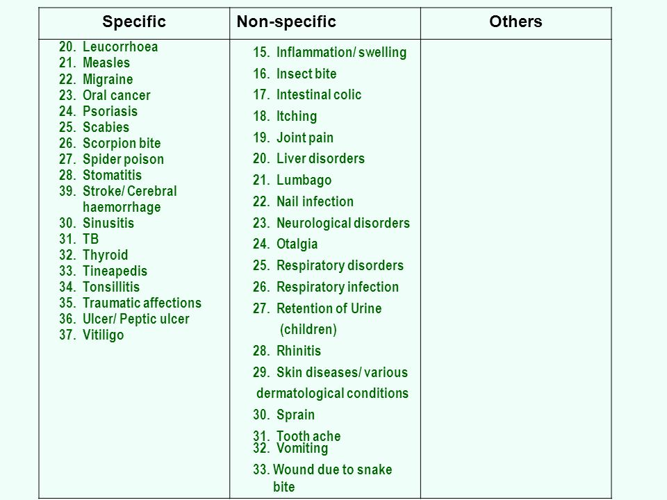 Specific Non-specific Others 20. Leucorrhoea 21. Measles 22. Migraine