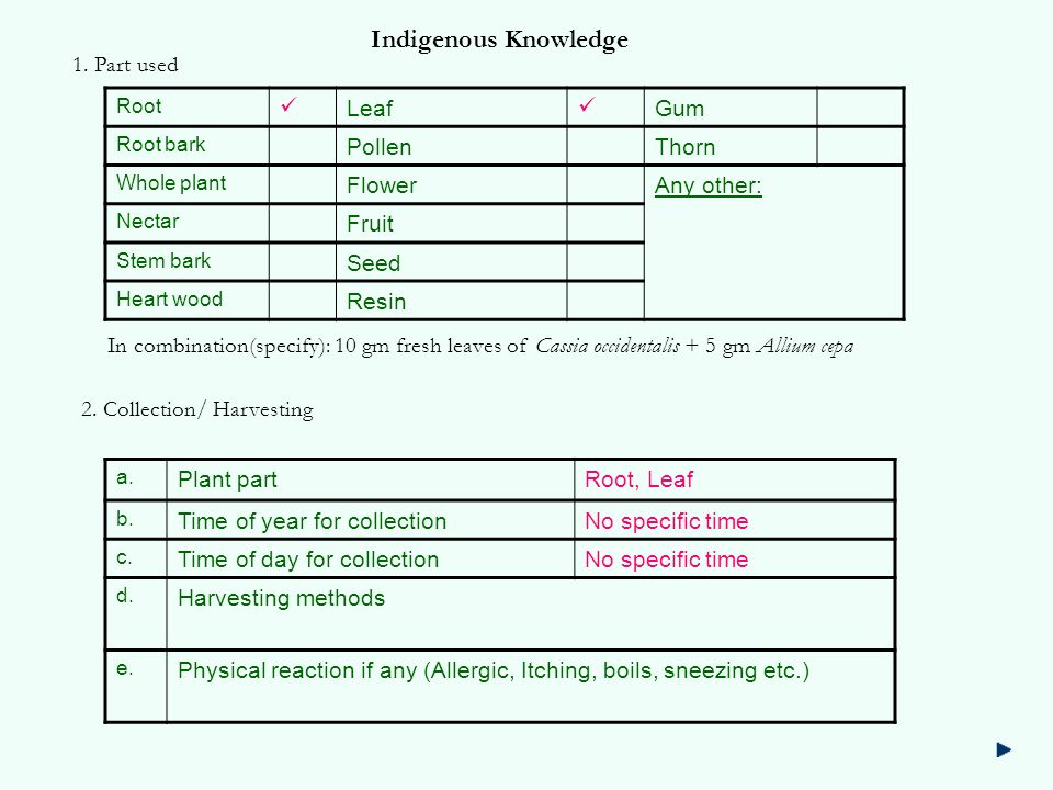 Indigenous Knowledge 1. Part used  Leaf Gum Pollen Thorn Flower