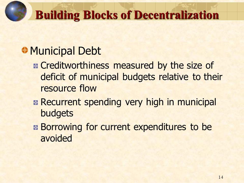 Building Blocks of Decentralization