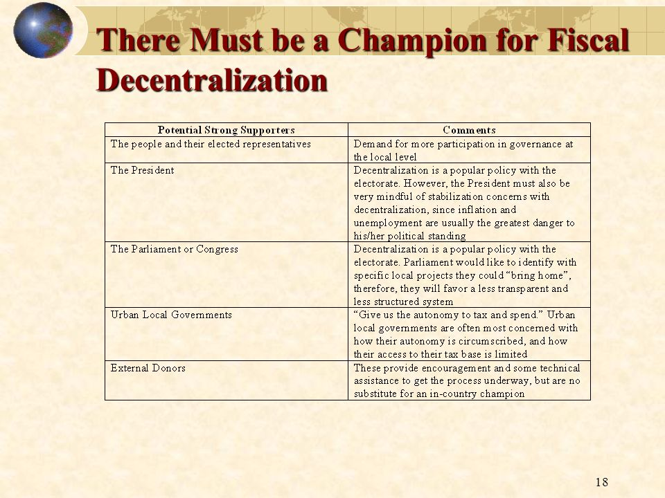 There Must be a Champion for Fiscal Decentralization