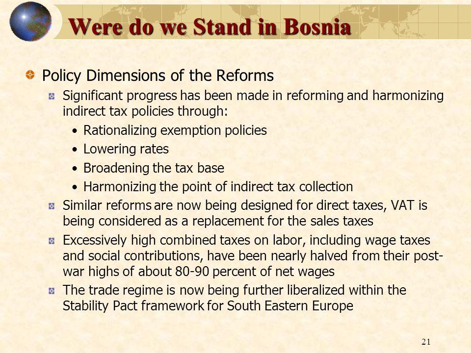 Were do we Stand in Bosnia