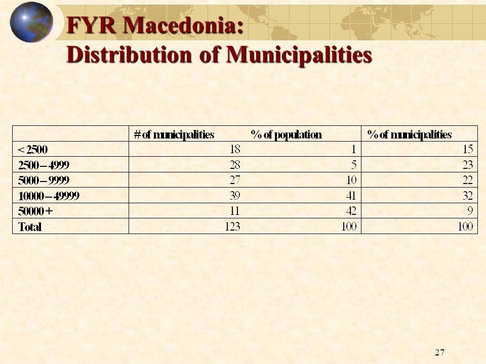 FYR Macedonia: Distribution of Municipalities