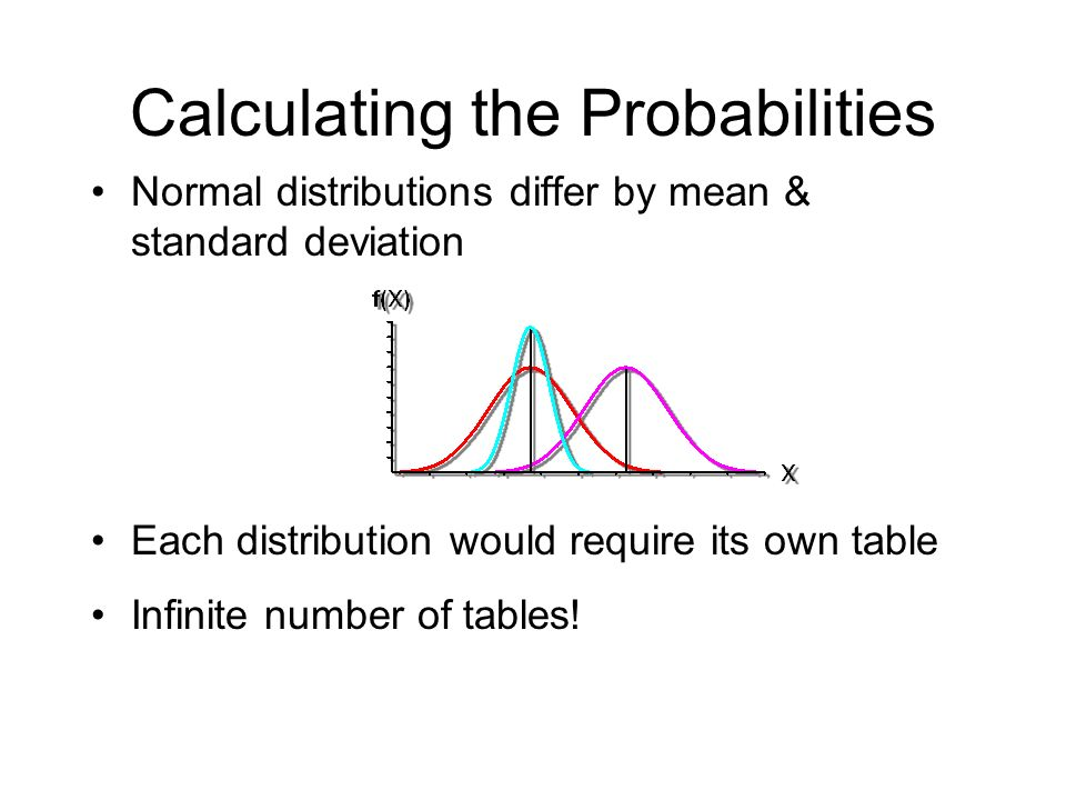 how to calculate probability with mean and standard deviation