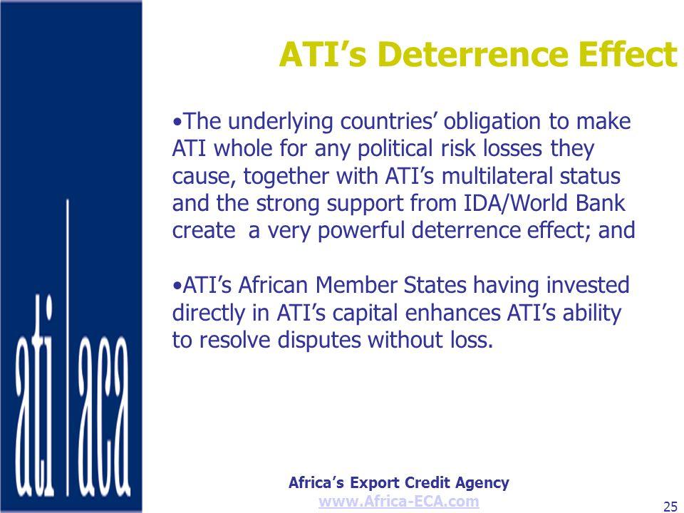 ATI's Deterrence Effect