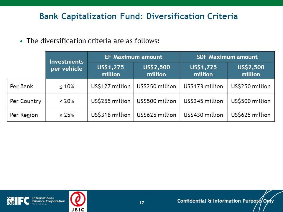 Bank Capitalization Fund: Diversification Criteria