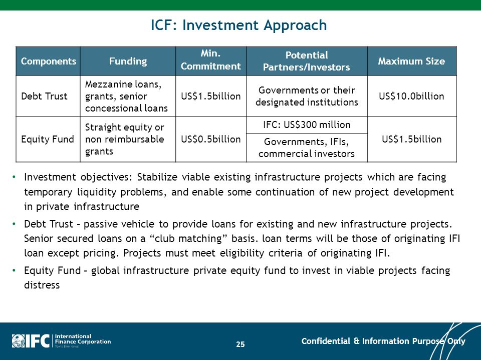 ICF: Investment Approach
