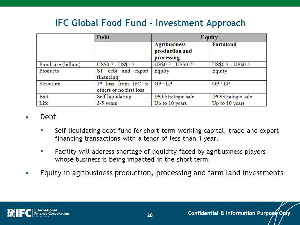 IFC Global Food Fund – Investment Approach