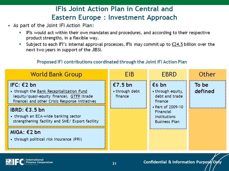 IFIs Joint Action Plan in Central and Eastern Europe : Investment Approach