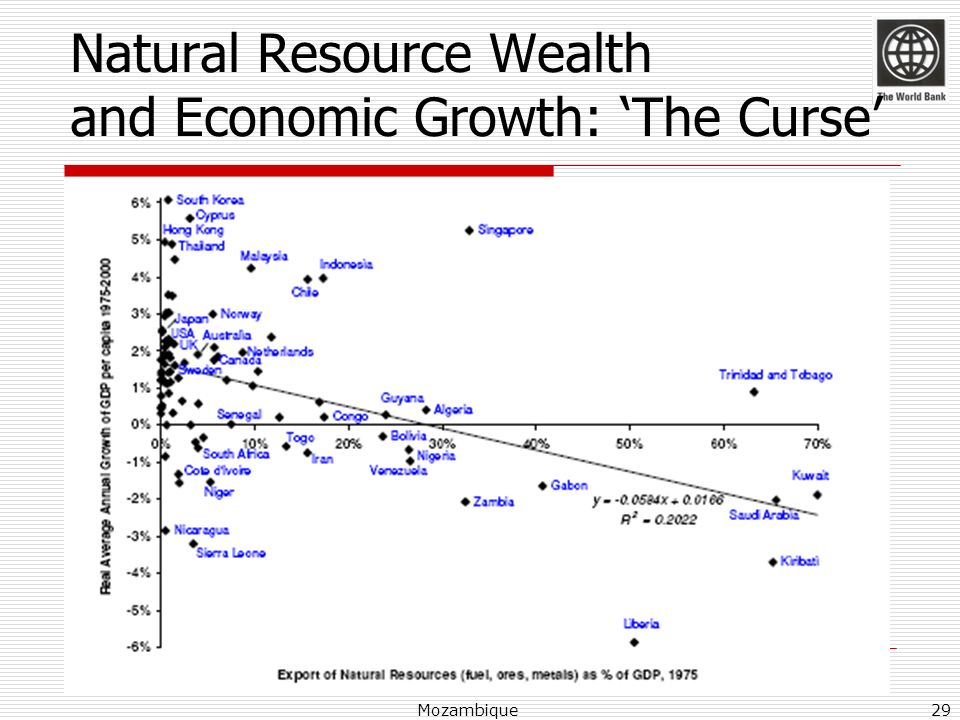 Natural Resource Wealth and Economic Growth: 'The Curse'