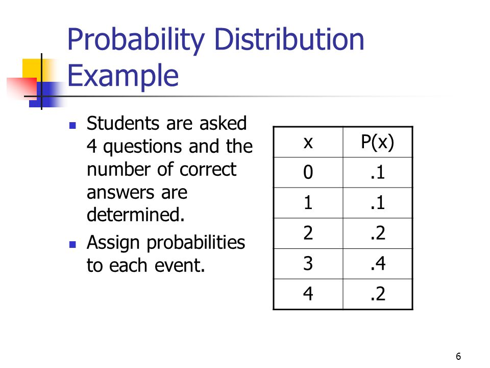Distribution math example bing images for Q table probability