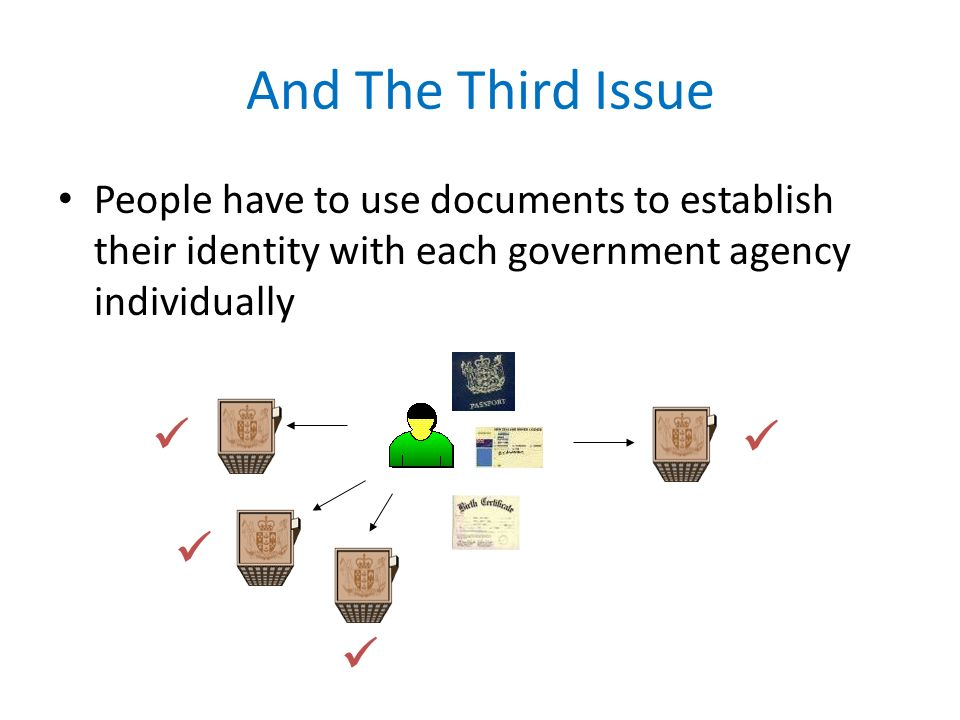 And The Third Issue People have to use documents to establish their identity with each government agency individually.