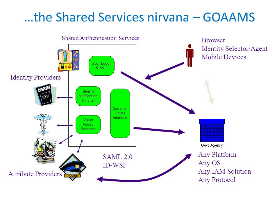 …the Shared Services nirvana – GOAAMS