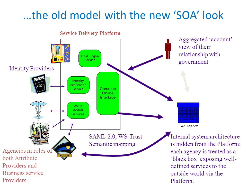 …the old model with the new 'SOA' look