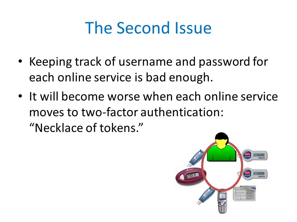 The Second Issue Keeping track of username and password for each online service is bad enough.