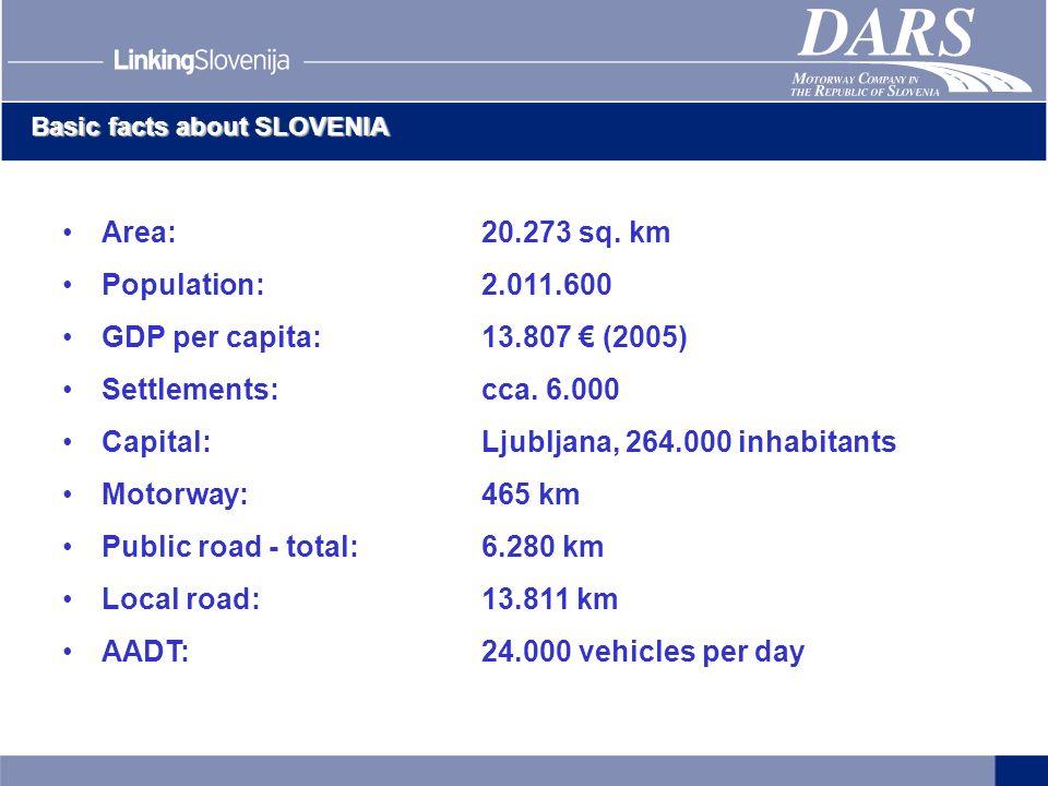 Capital: Ljubljana, 264.000 inhabitants Motorway: 465 km