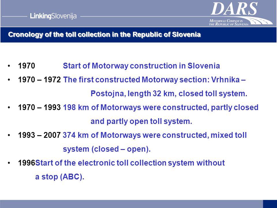 1970 Start of Motorway construction in Slovenia